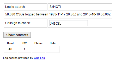 SM4OTI - Sweden