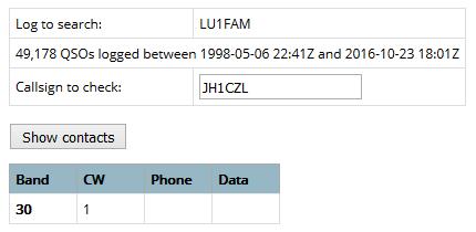 LU1FAM - Argentina