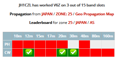 V6Z - Micronesia