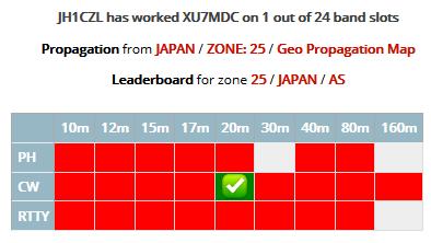 XU7MDC - Cambodia