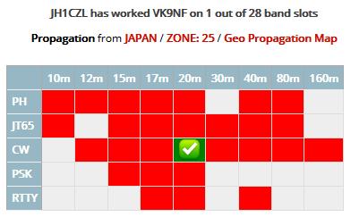 VK9NF - Norfolk Island