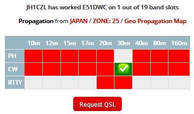 E51DWC - South Cook Islands